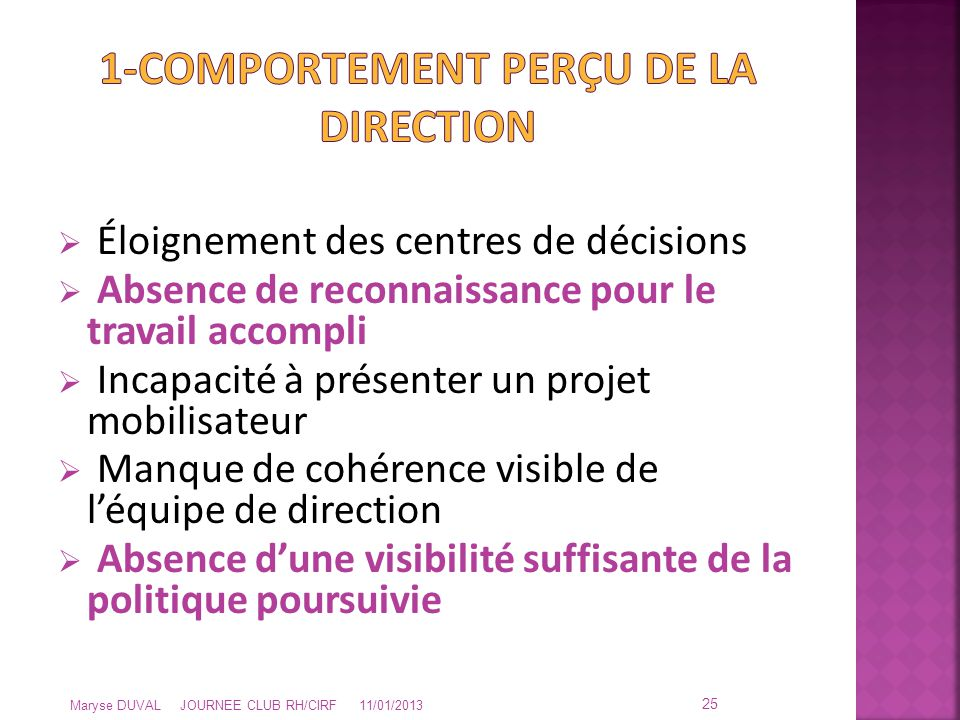 1-Comportement perçu de la Direction