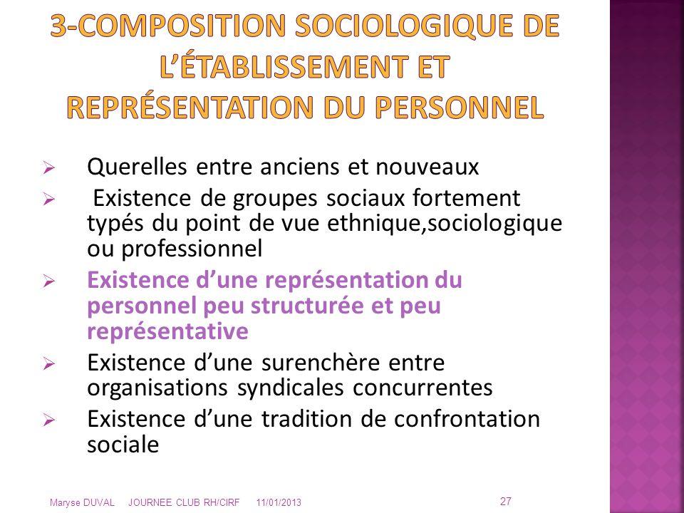 3-Composition sociologique de l'établissement et représentation du personnel