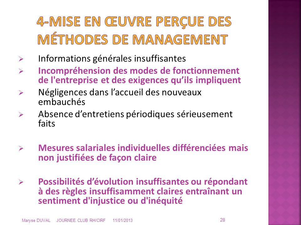 4-Mise en œuvre perçue des méthodes de management