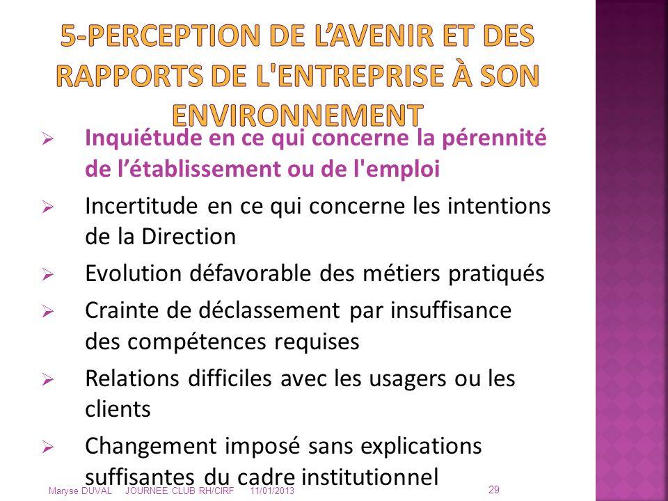 5-Perception de l'avenir et des rapports de l entreprise à son environnement