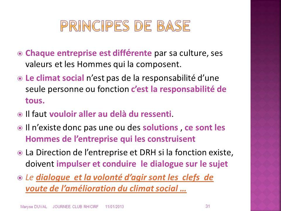 PRINCIPES DE BASE Chaque entreprise est différente par sa culture, ses valeurs et les Hommes qui la composent.