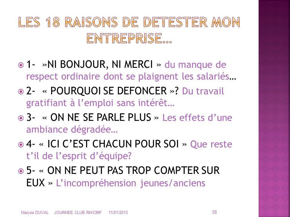 LES 18 RAISONS DE DETESTER MON ENTREPRISE…