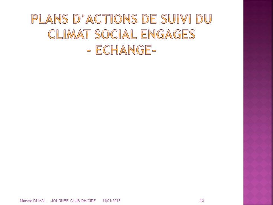 PLANS D'ACTIONS DE SUIVI DU CLIMAT SOCIAL ENGAGES - ECHANGE-