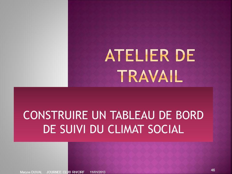CONSTRUIRE UN TABLEAU DE BORD DE SUIVI DU CLIMAT SOCIAL