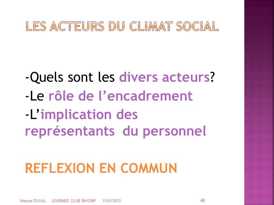 LES ACTEURS DU CLIMAT SOCIAL