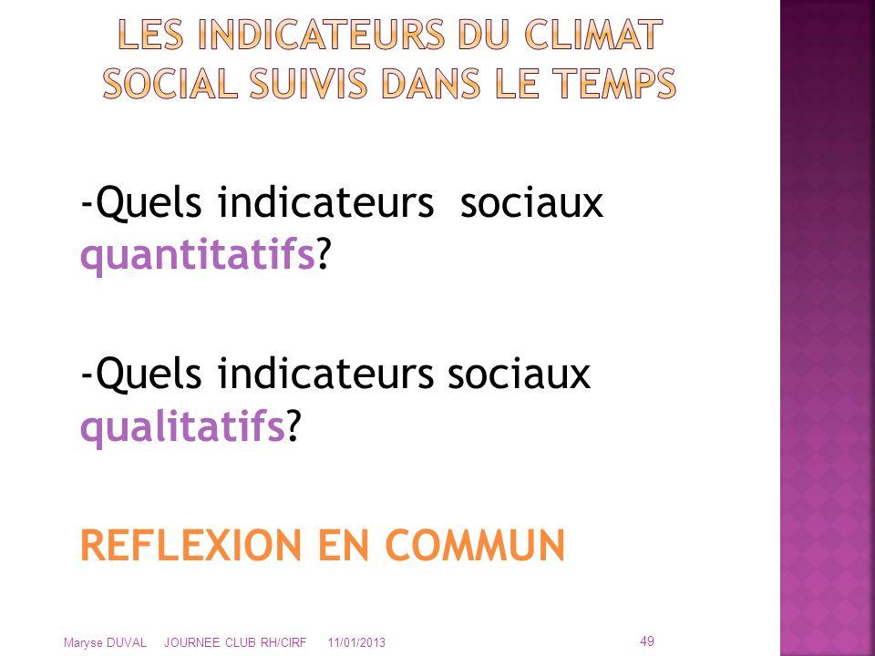 LES INDICATEURS DU CLIMAT SOCIAL SUIVIS DANS LE TEMPS