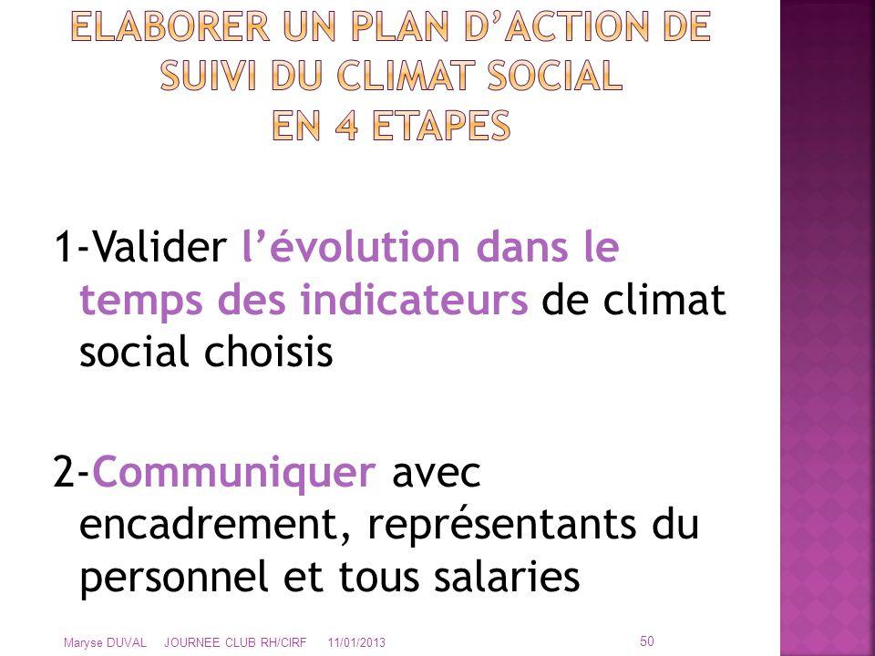 ELABORER UN PLAN D'ACTION DE SUIVI DU CLIMAT SOCIAL EN 4 ETAPES