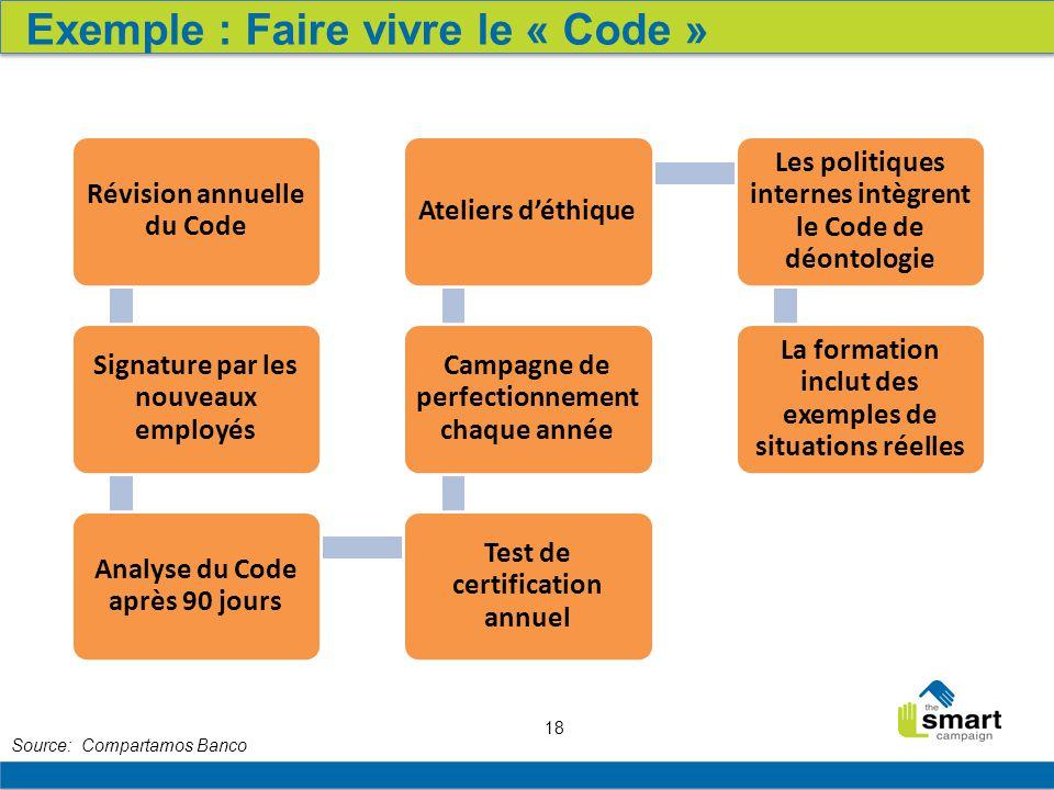 Exemple : Faire vivre le « Code »