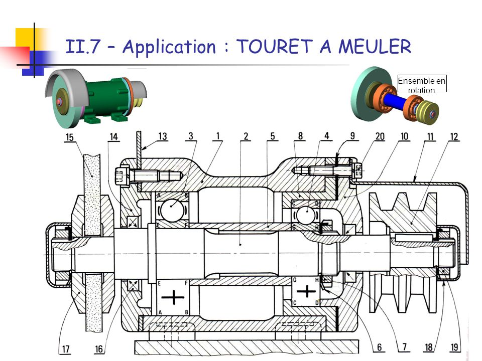 II.7 – Application : TOURET A MEULER