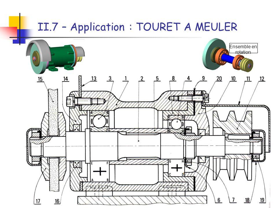 II.7 – Application : TOURET A MEULER