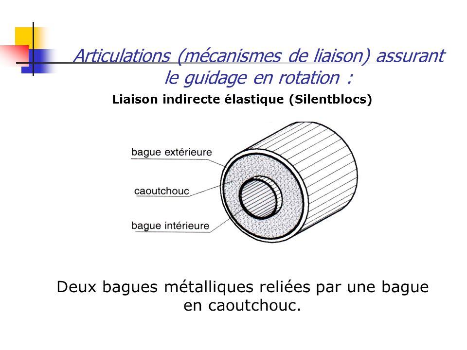 Articulations (mécanismes de liaison) assurant le guidage en rotation :