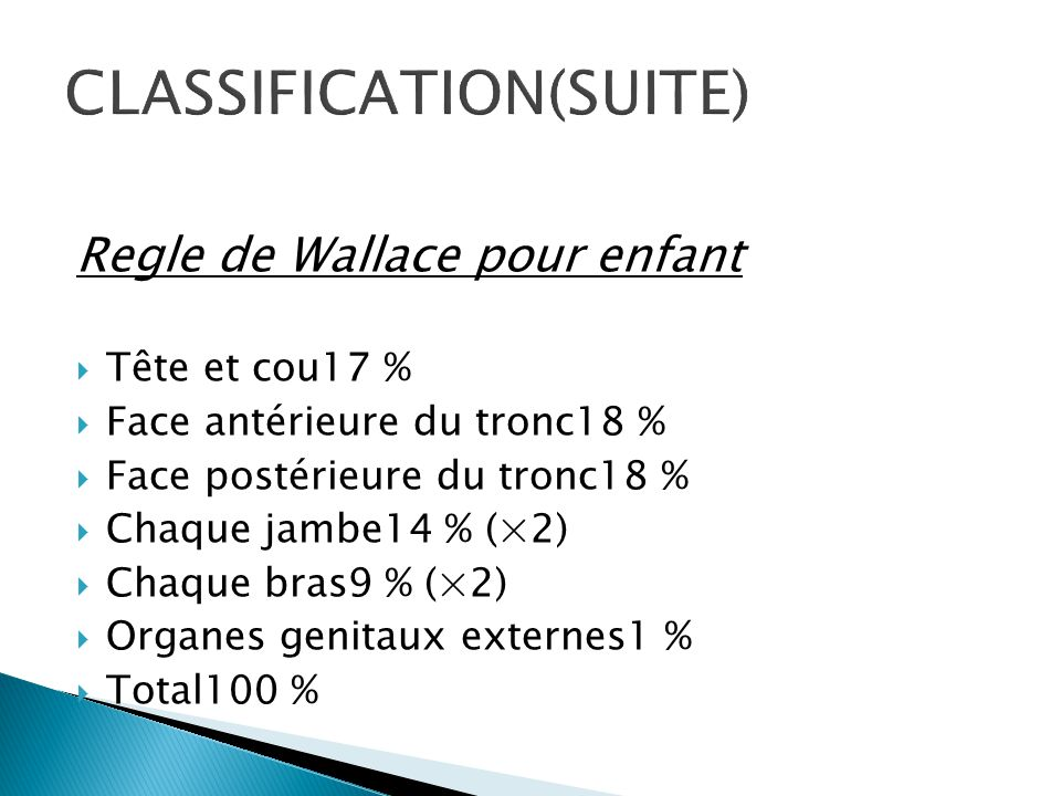 CLASSIFICATION(SUITE)