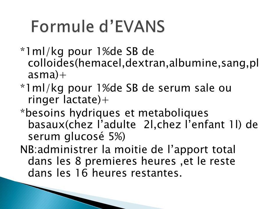 Formule d'EVANS