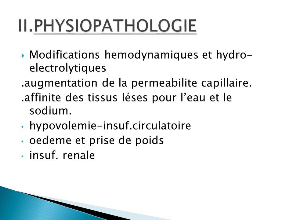 II.PHYSIOPATHOLOGIE Modifications hemodynamiques et hydro- electrolytiques. .augmentation de la permeabilite capillaire.