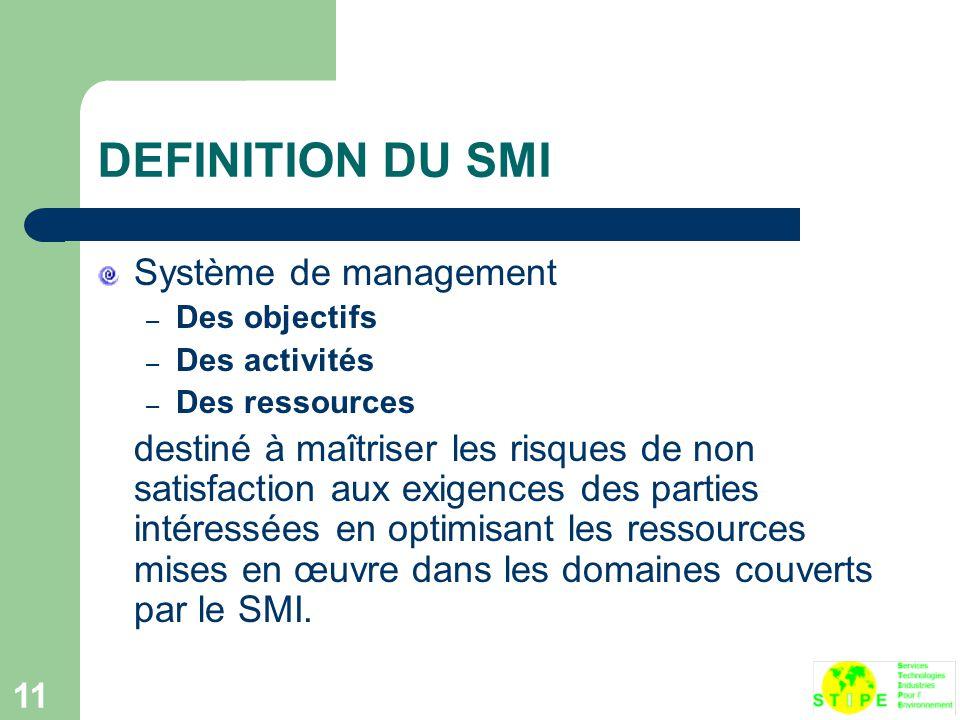 DEFINITION DU SMI Système de management