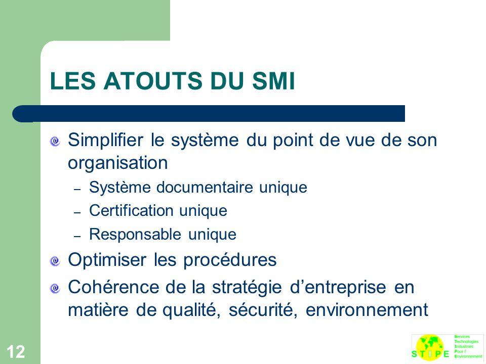 LES ATOUTS DU SMI Simplifier le système du point de vue de son organisation. Système documentaire unique.