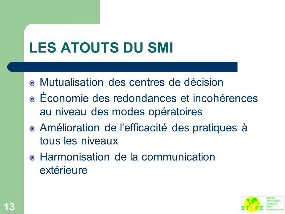 LES ATOUTS DU SMI Mutualisation des centres de décision