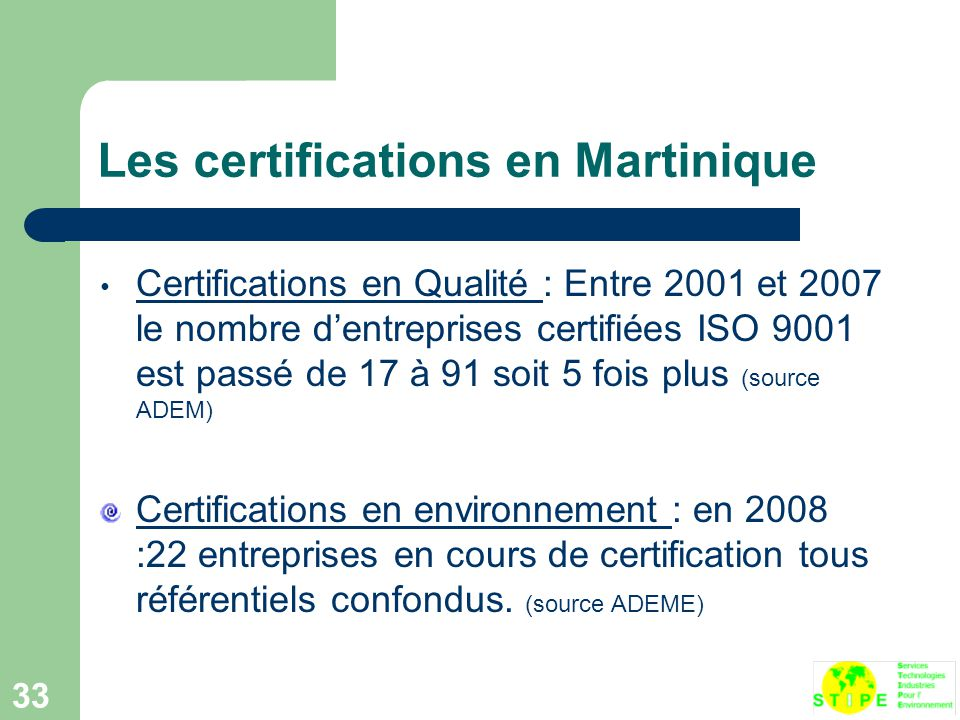 Les certifications en Martinique