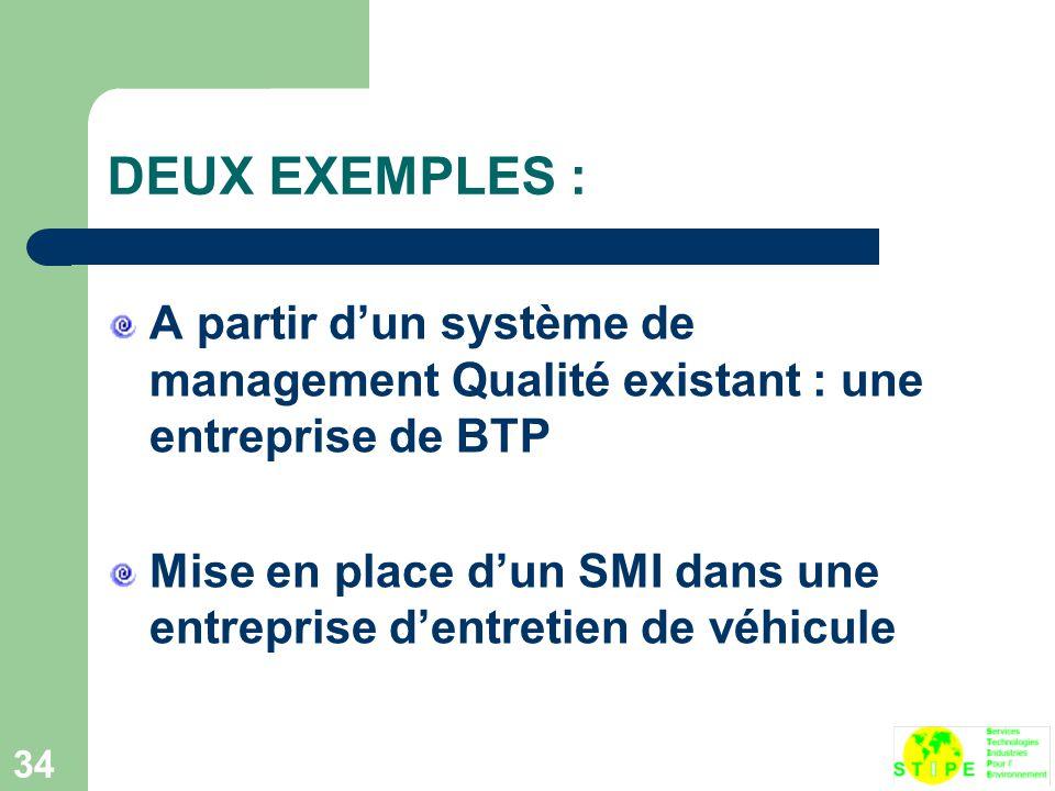 DEUX EXEMPLES : A partir d'un système de management Qualité existant : une entreprise de BTP.