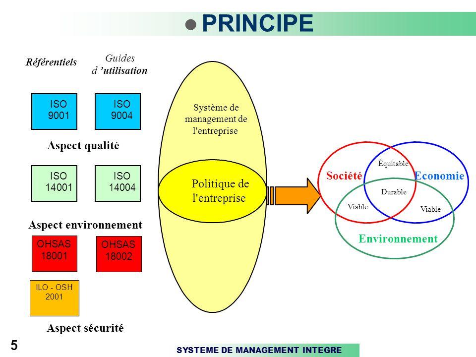 PRINCIPE Aspect qualité Société Economie Politique de l entreprise