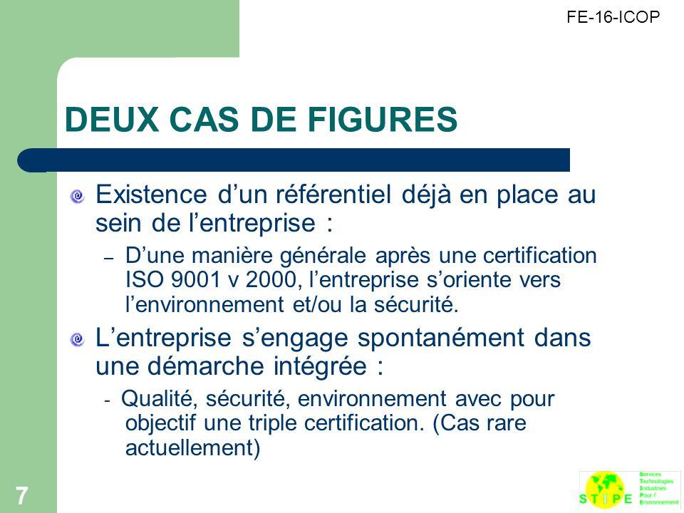 DEUX CAS DE FIGURES Existence d'un référentiel déjà en place au sein de l'entreprise :