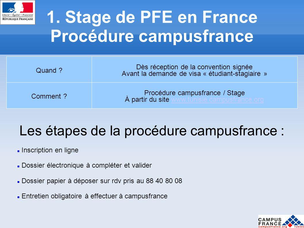 Procédure campusfrance