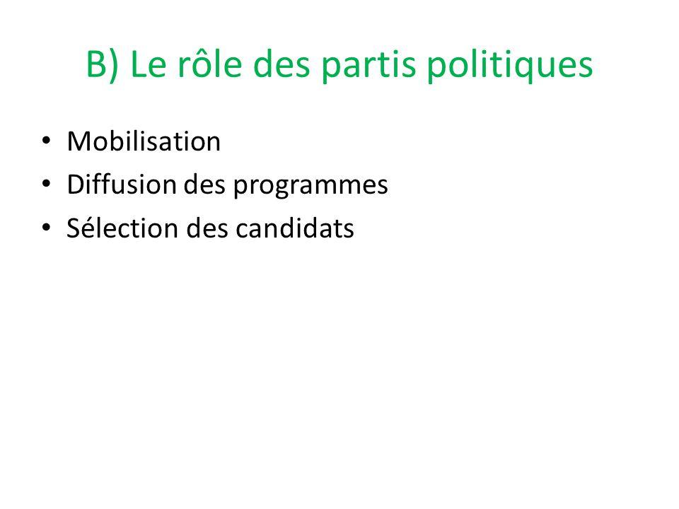 B) Le rôle des partis politiques