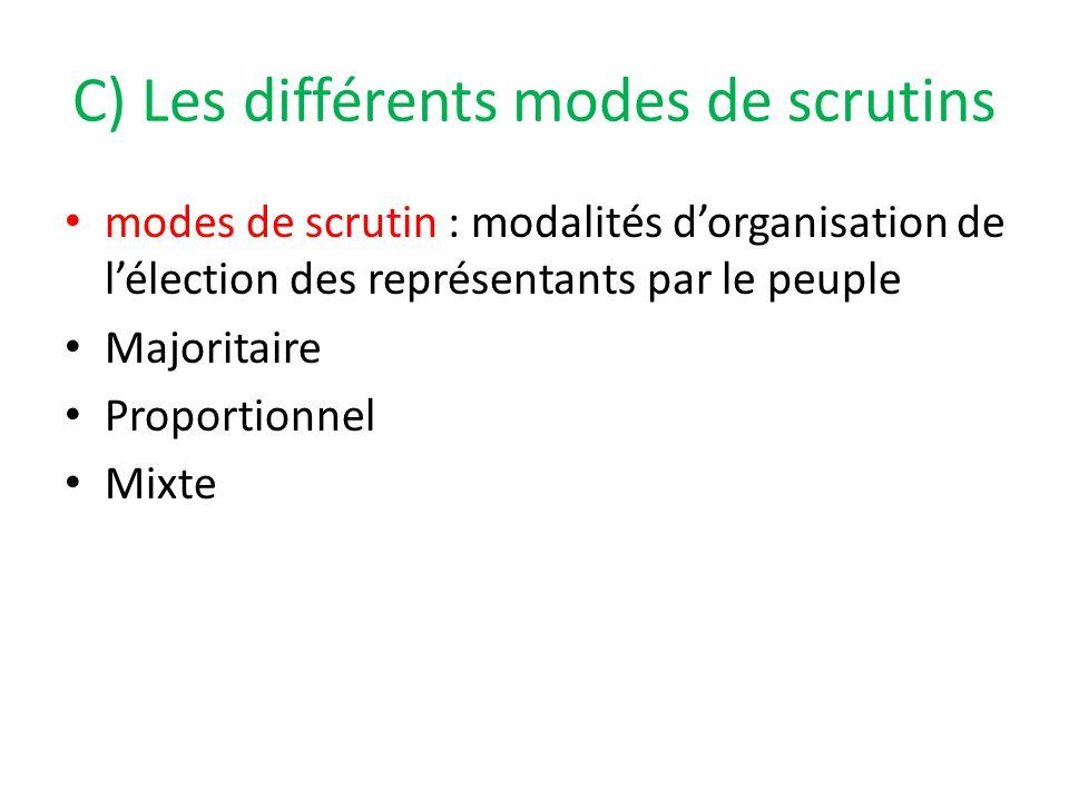 C) Les différents modes de scrutins