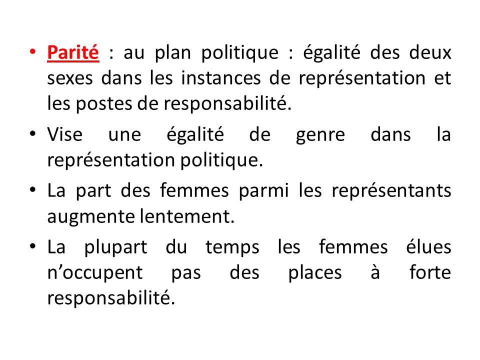 Parité : au plan politique : égalité des deux sexes dans les instances de représentation et les postes de responsabilité.