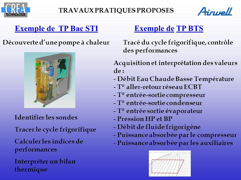 Exemple de TP Bac STI Exemple de TP BTS TRAVAUX PRATIQUES PROPOSES