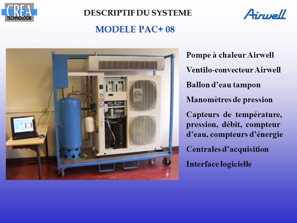 MODELE PAC+ 08 DESCRIPTIF DU SYSTEME Pompe à chaleur Airwell