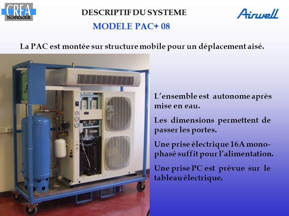 MODELE PAC+ 08 DESCRIPTIF DU SYSTEME