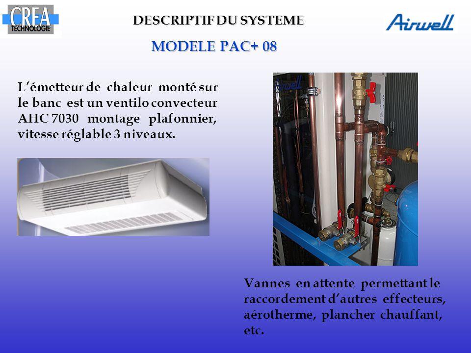 MODELE PAC+ 08 DESCRIPTIF DU SYSTEME L'émetteur de chaleur monté sur