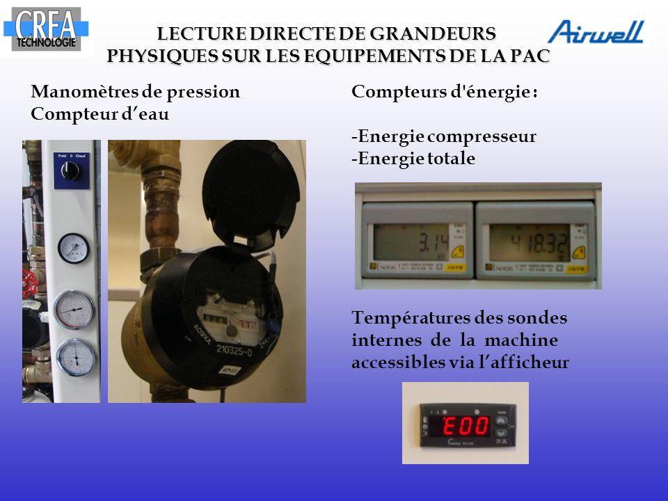 LECTURE DIRECTE DE GRANDEURS PHYSIQUES SUR LES EQUIPEMENTS DE LA PAC