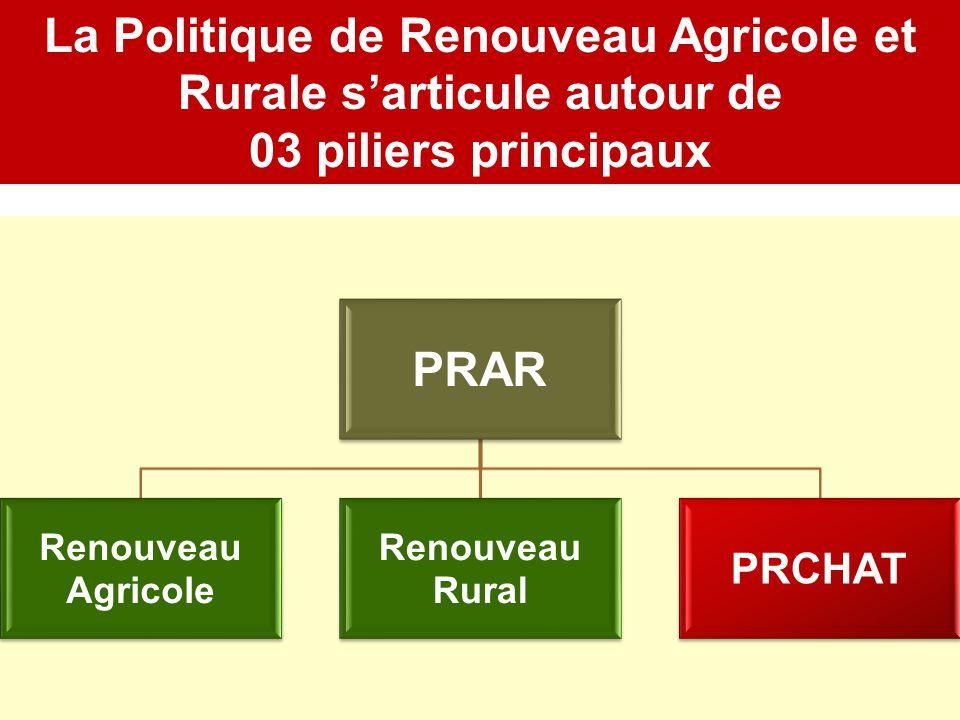 La Politique de Renouveau Agricole et Rurale s'articule autour de 03 piliers principaux