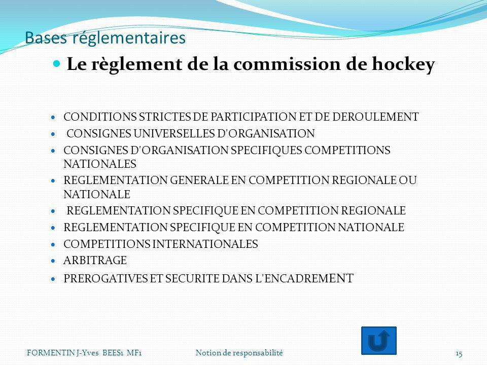 Le règlement de la commission de hockey