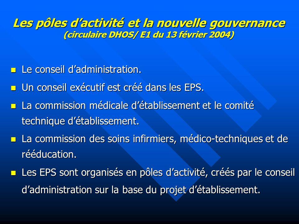 Les pôles d'activité et la nouvelle gouvernance (circulaire DHOS/ E1 du 13 février 2004)