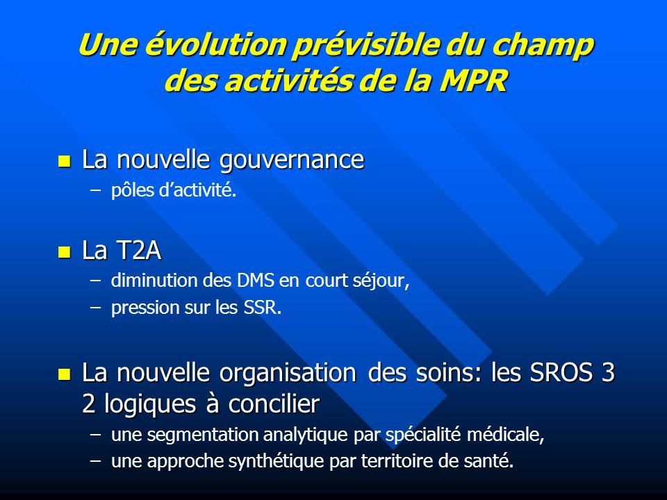 Une évolution prévisible du champ des activités de la MPR