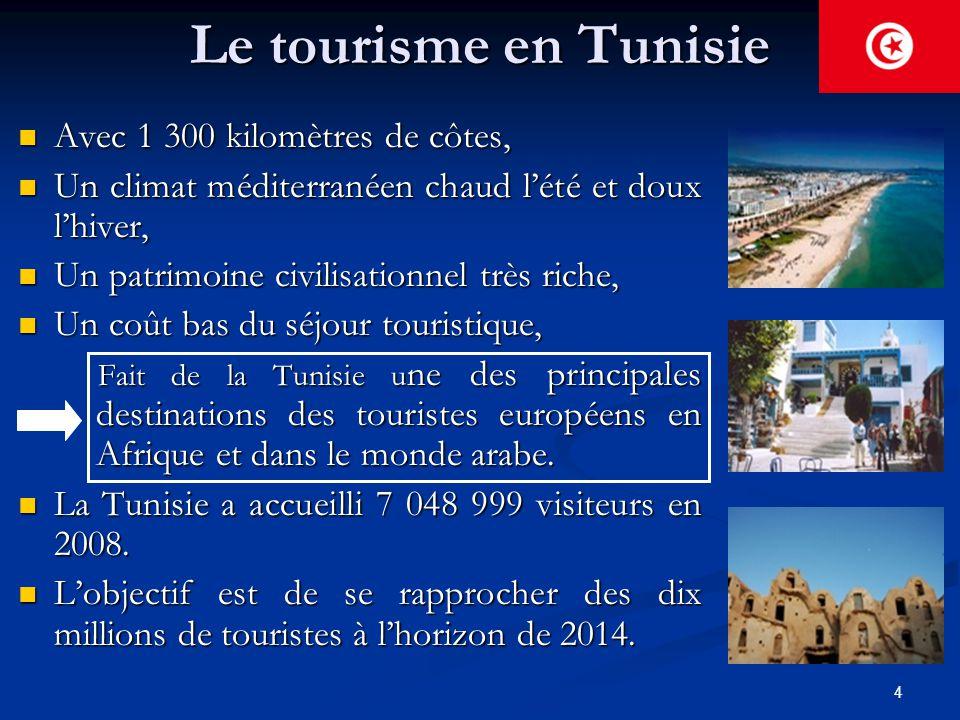 Le tourisme en Tunisie Avec 1 300 kilomètres de côtes,