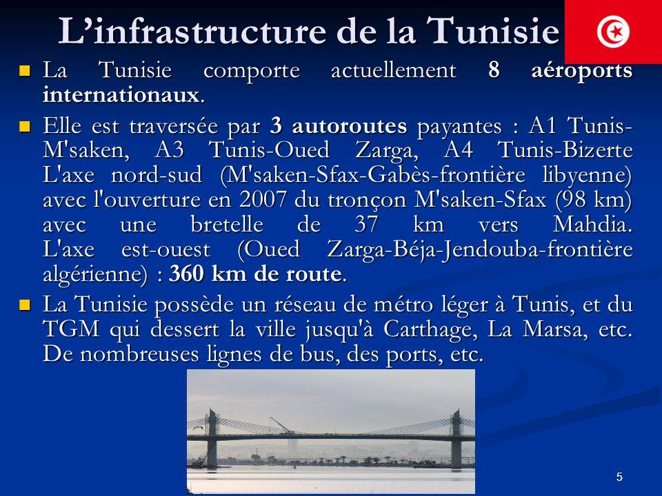 L'infrastructure de la Tunisie