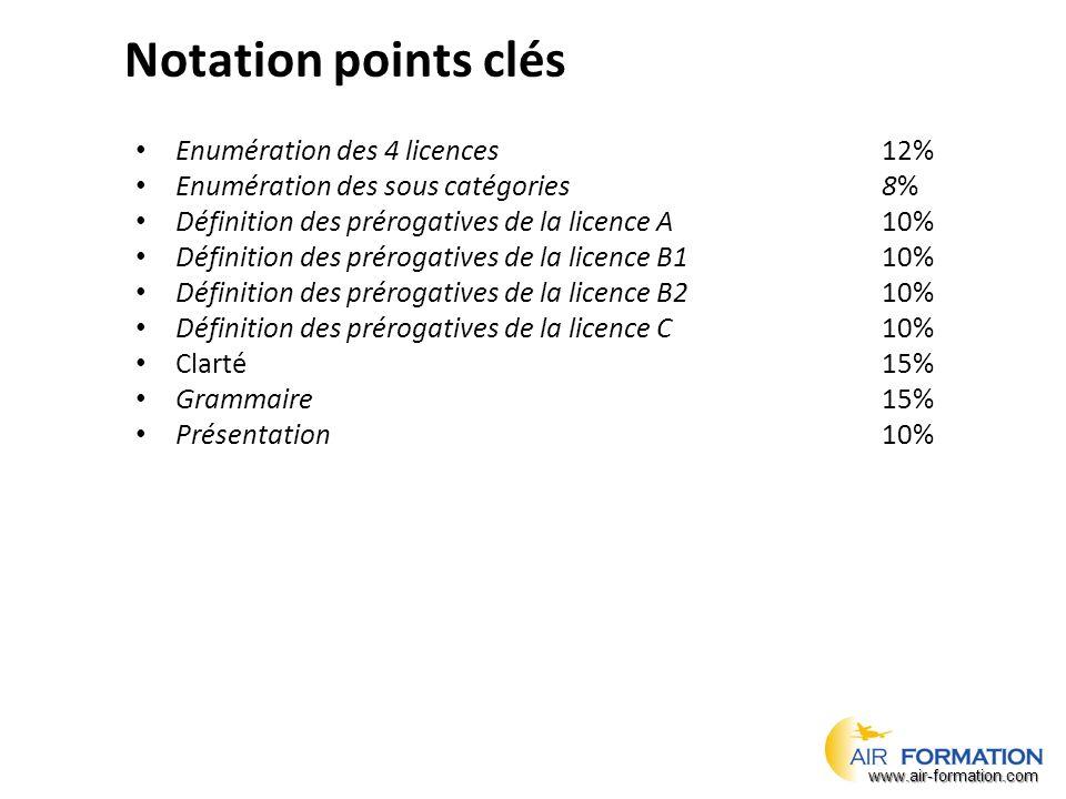 Notation points clés Enumération des 4 licences 12%