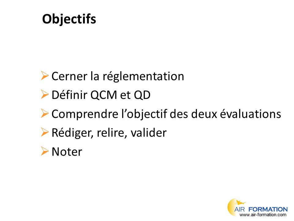 Objectifs Cerner la réglementation Définir QCM et QD