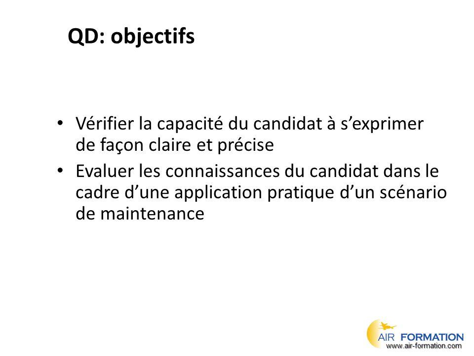 QD: objectifs Vérifier la capacité du candidat à s'exprimer de façon claire et précise.