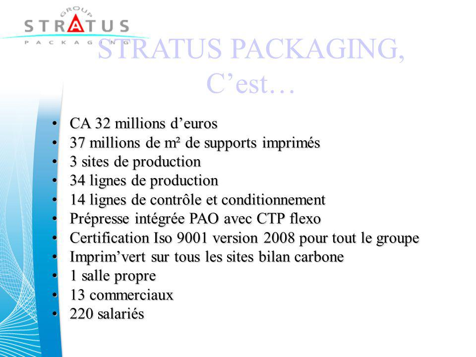 STRATUS PACKAGING, C'est…