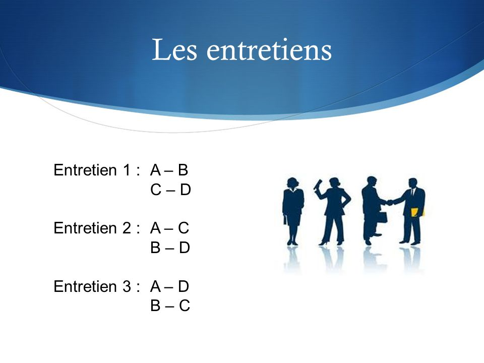 Les entretiens Entretien 1 : A – B C – D Entretien 2 : A – C B – D