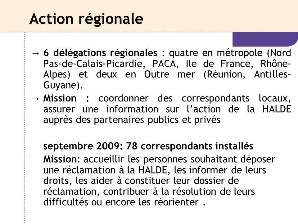 Action régionale