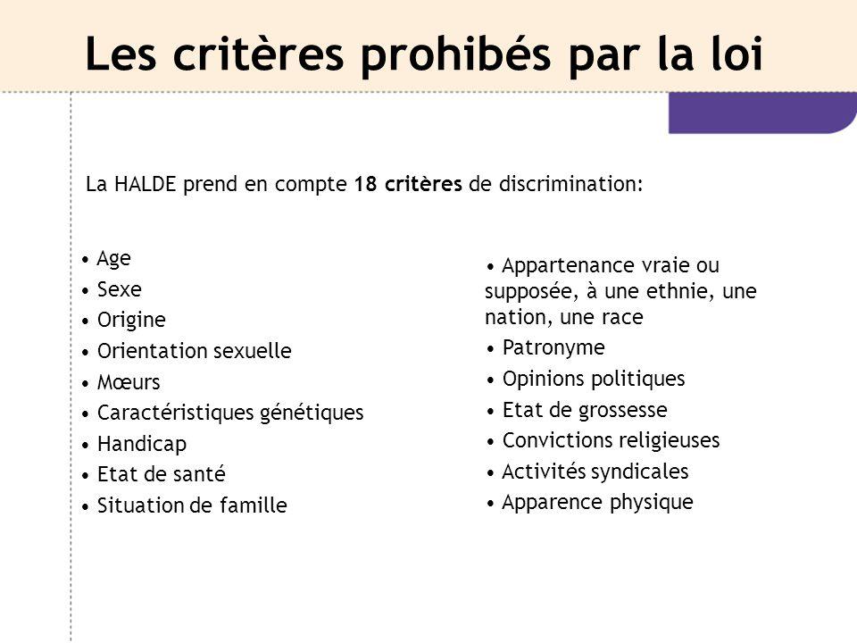 Les critères prohibés par la loi