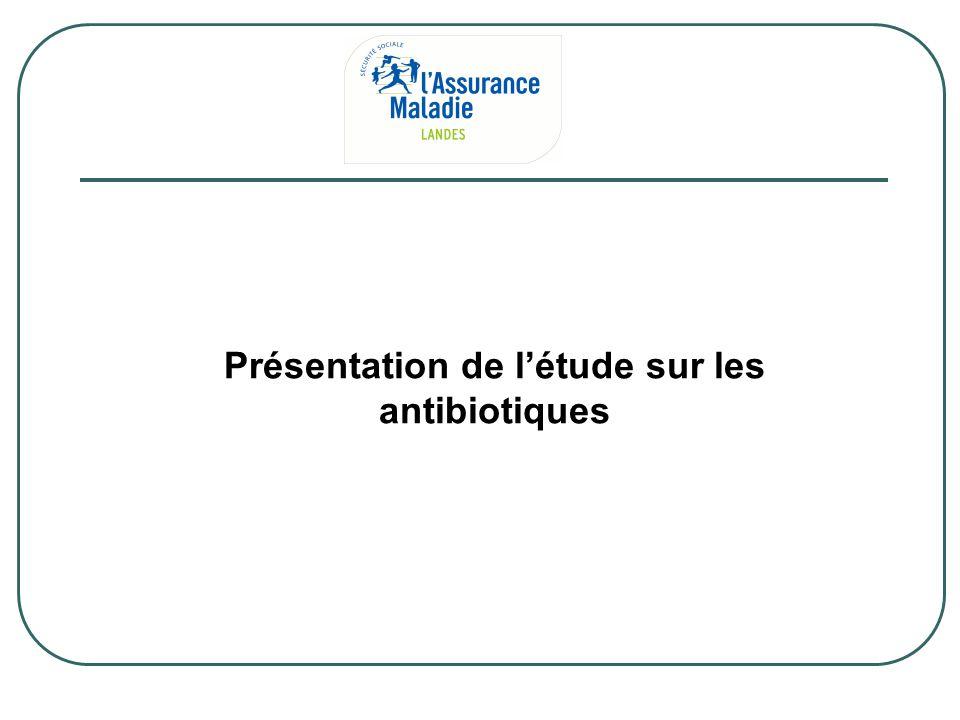Présentation de l'étude sur les antibiotiques