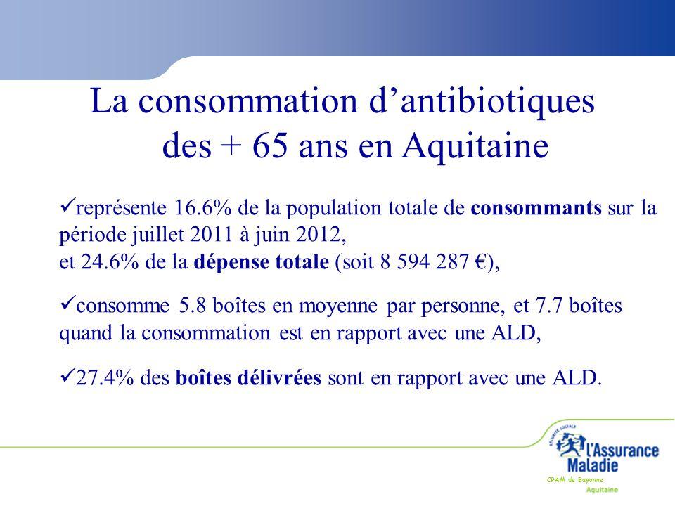 La consommation d'antibiotiques des + 65 ans en Aquitaine
