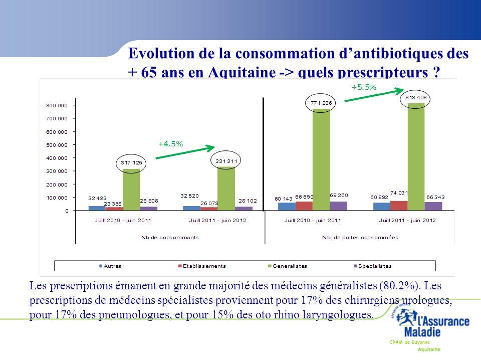 Evolution de la consommation d'antibiotiques des + 65 ans en Aquitaine -> quels prescripteurs